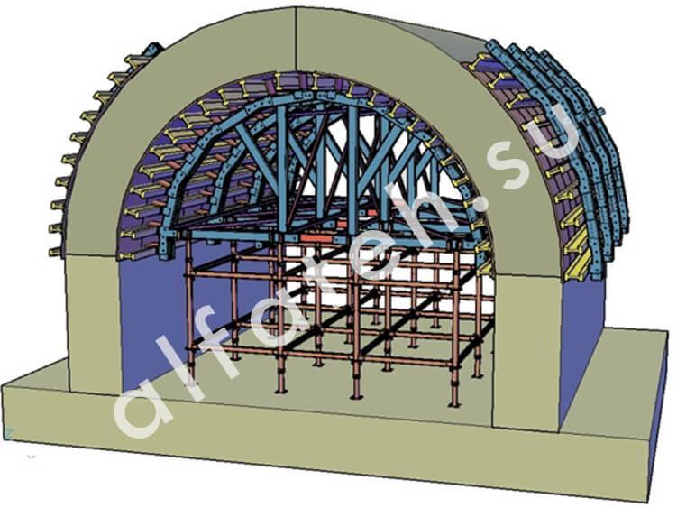 3-D модель опалубки тоннеля